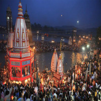 Haridwar Travel Plan