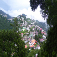 Mussoorie Place to visit